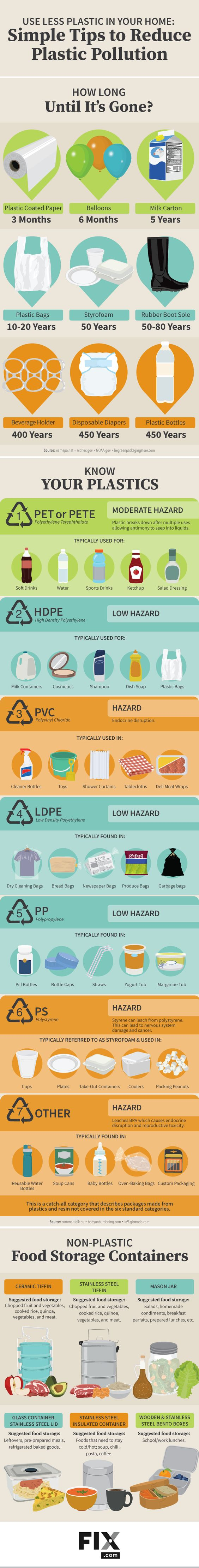 What do cigarettes and plastic have in common?